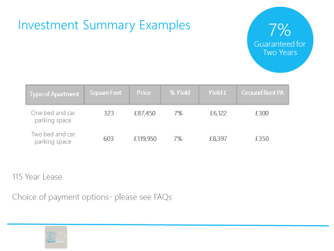 Payment Options 2020 Apartments Leeds